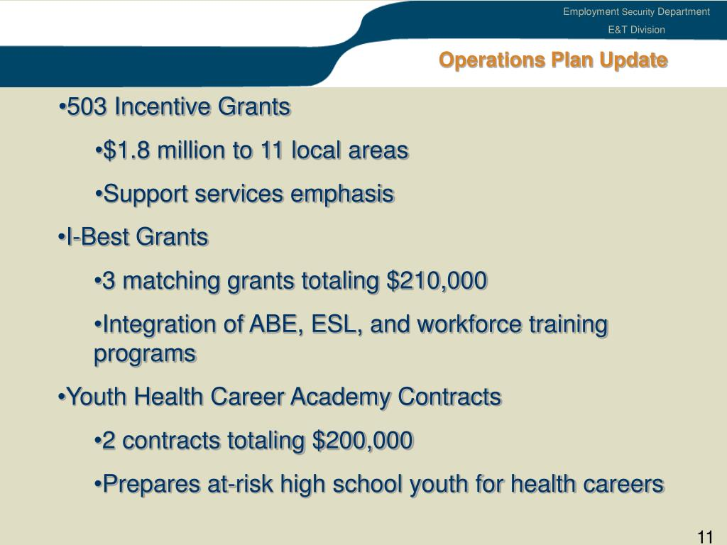 503 Incentive Grants