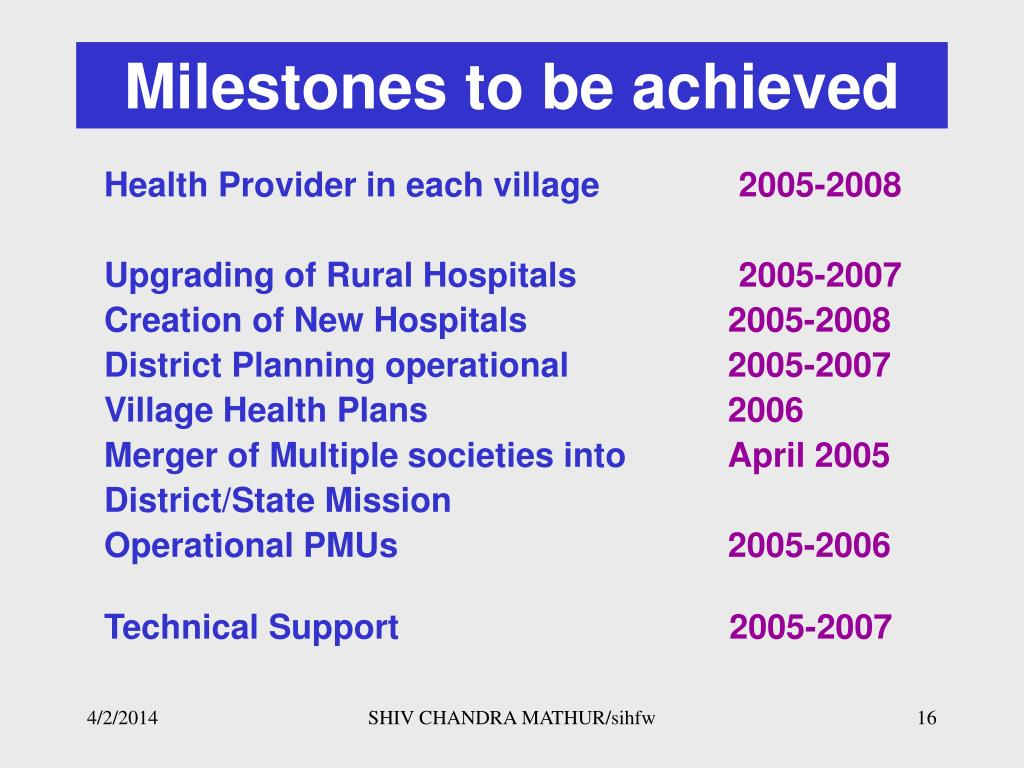 Milestones to be achieved