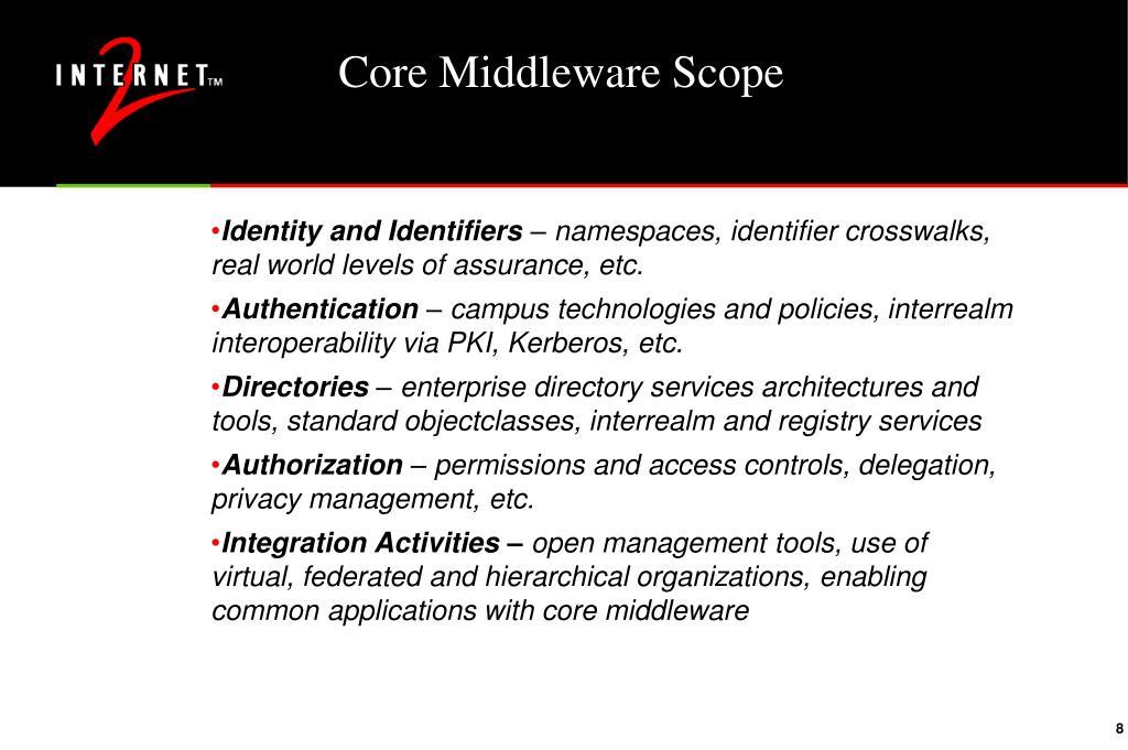 Core Middleware Scope