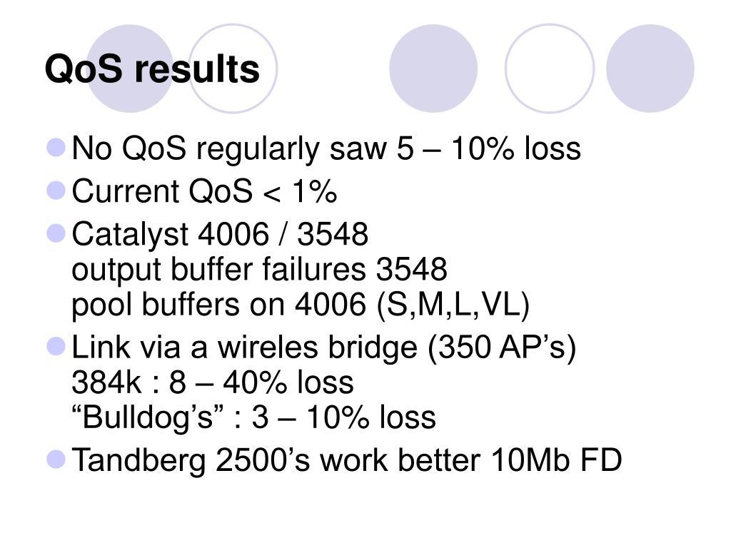 QoS results