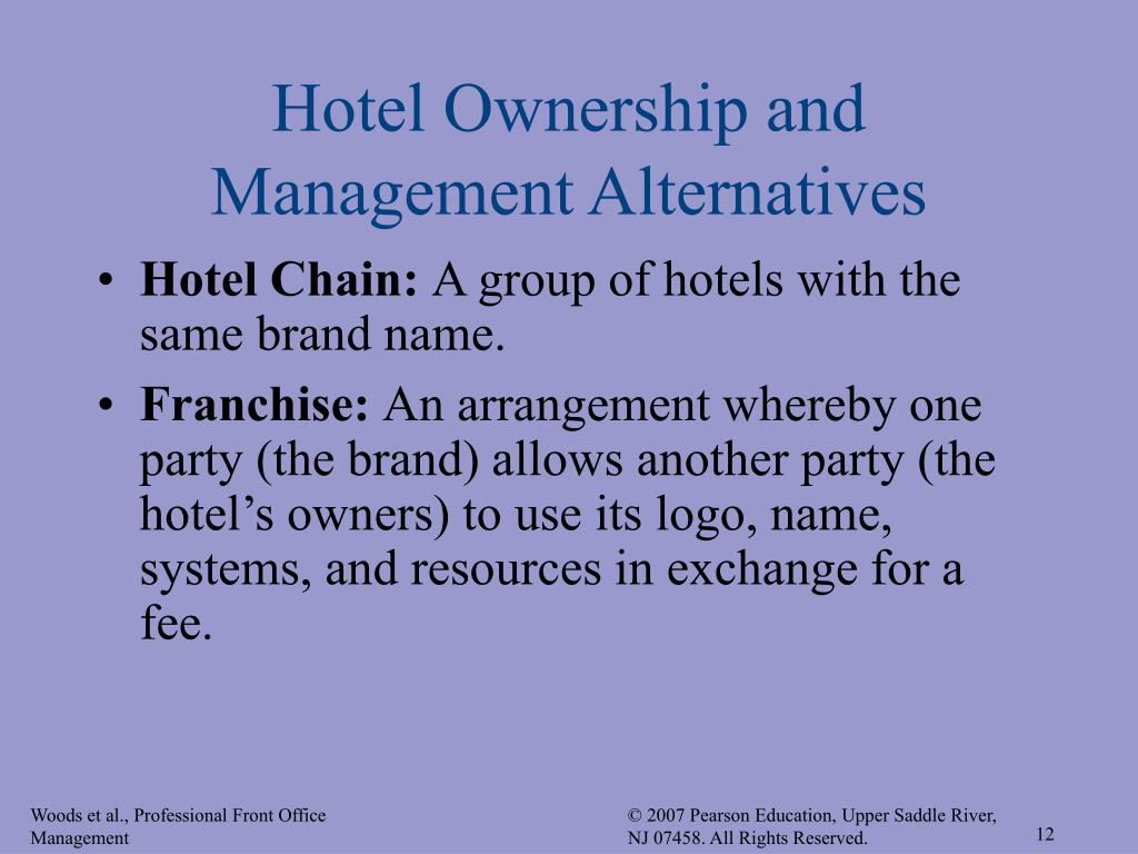 Ppt overview of the lodging industry powerpoint for Hotel alternatives