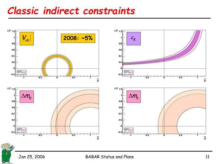 Classic indirect constraints