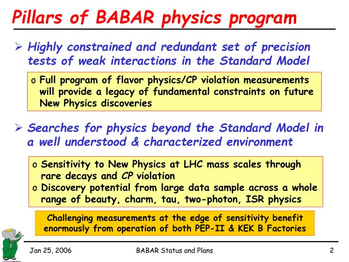 Pillars of babar physics program
