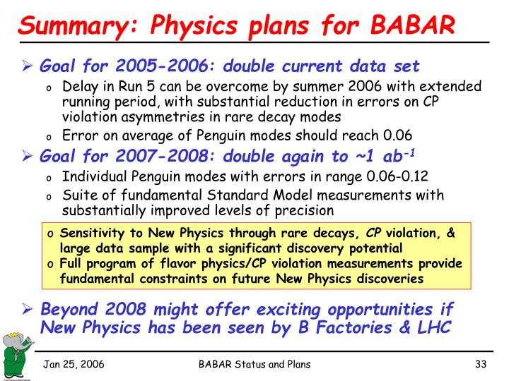 Summary: Physics plans for BABAR