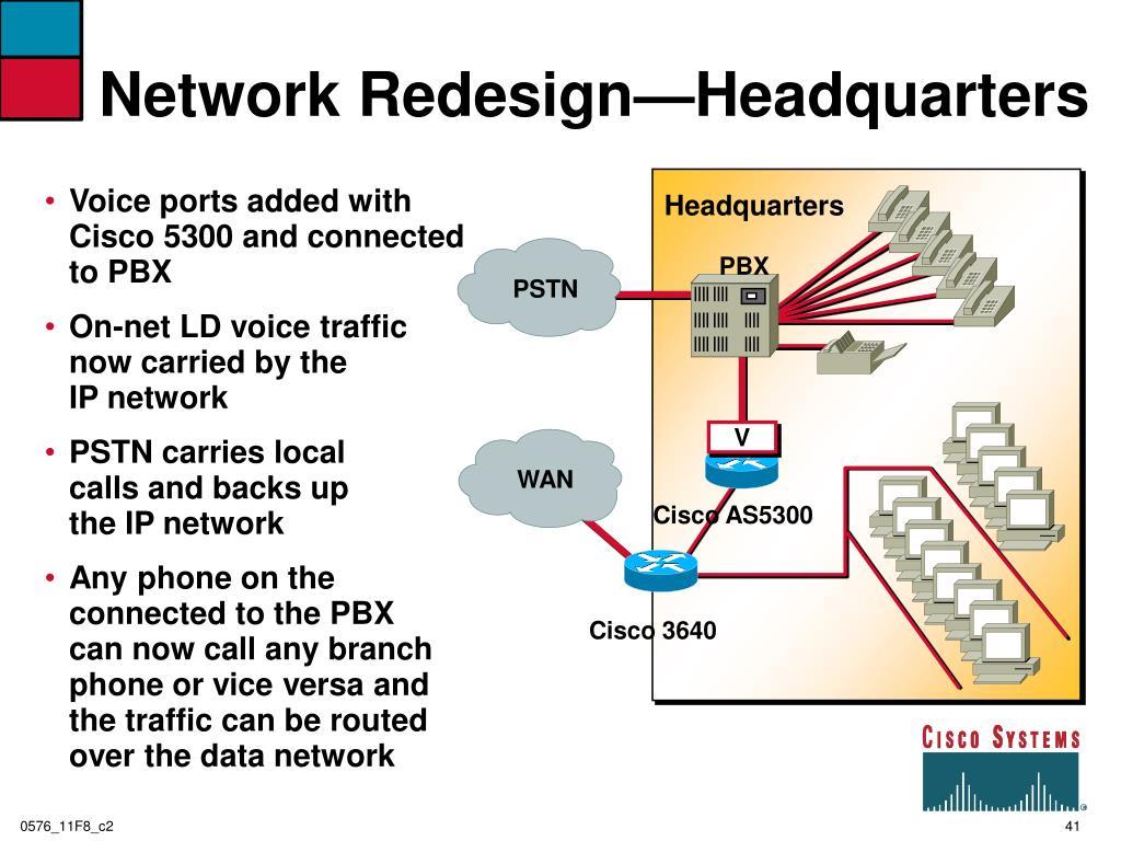 Network Redesign—Headquarters