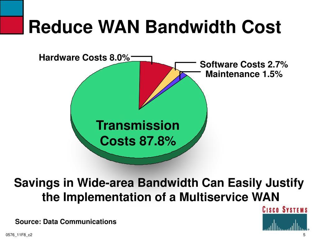 Reduce WAN Bandwidth Cost
