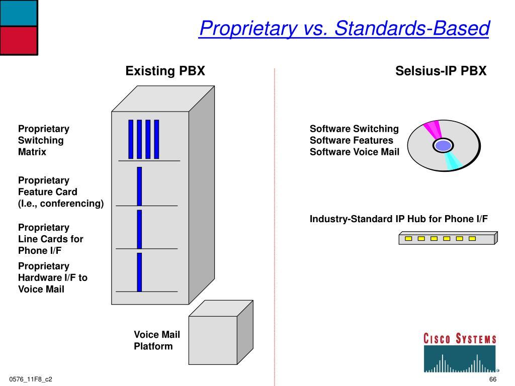 Proprietary vs. Standards-Based