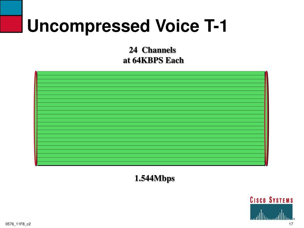 Uncompressed Voice T-1
