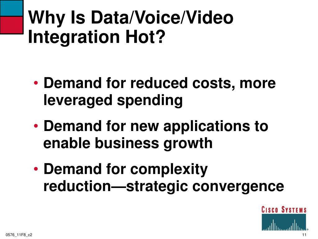Why Is Data/Voice/Video Integration Hot?