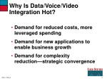 why is data voice video integration hot