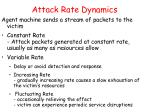 attack rate dynamics