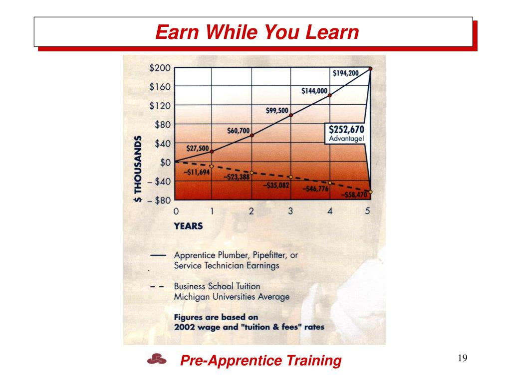 Earn While You Learn