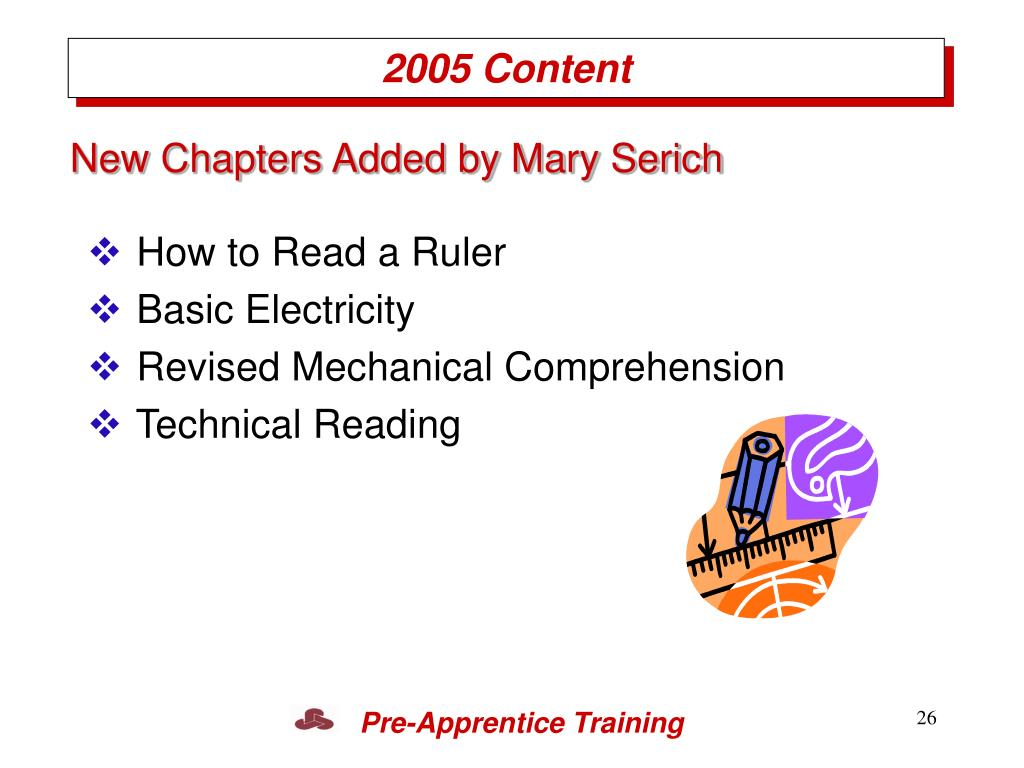 2005 Content
