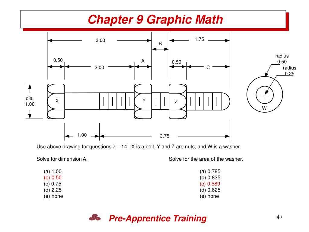 Chapter 9 Graphic Math