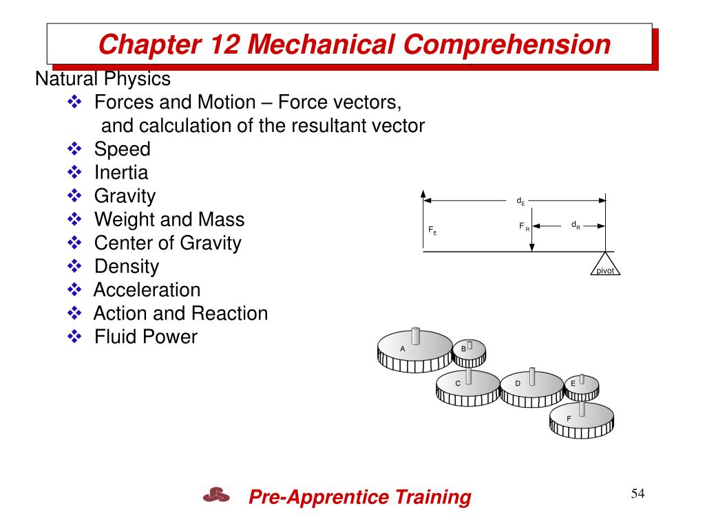 Chapter 12 Mechanical Comprehension