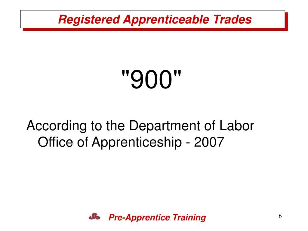 Registered Apprenticeable Trades