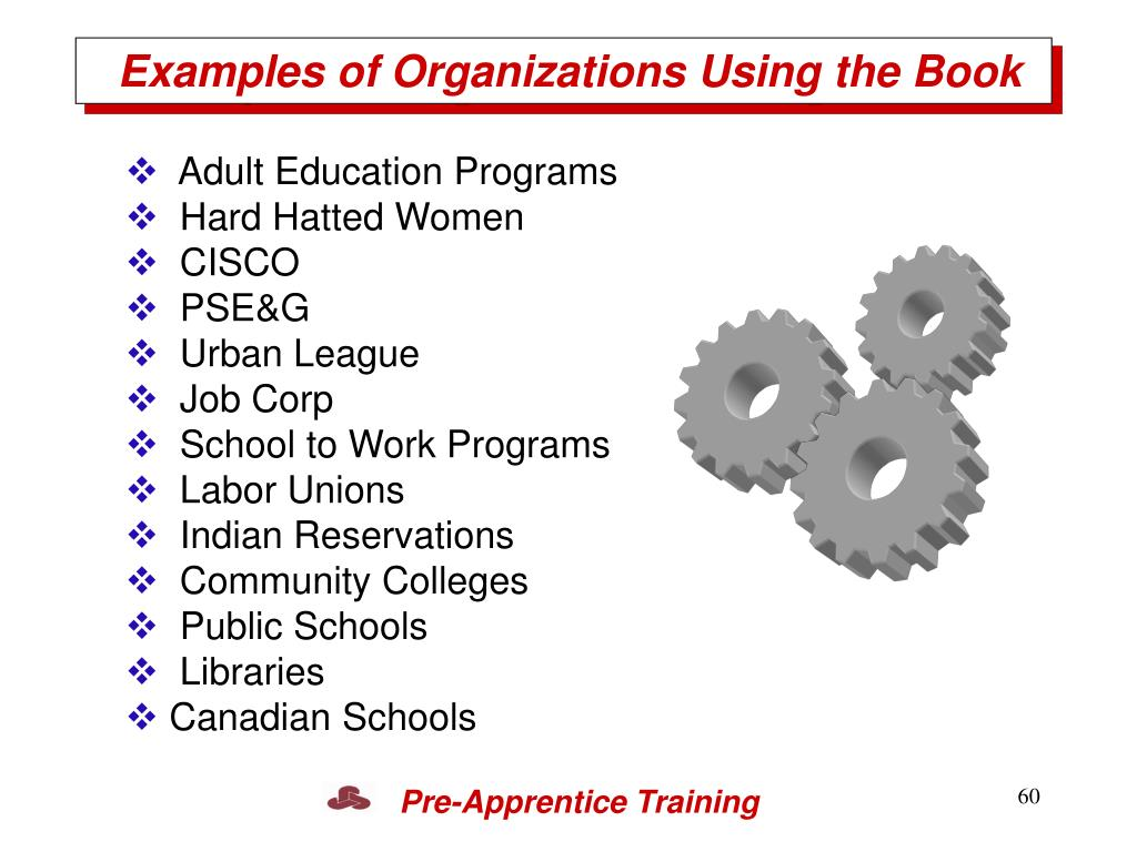 Examples of Organizations Using the Book