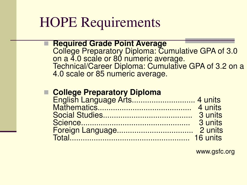 HOPE Requirements