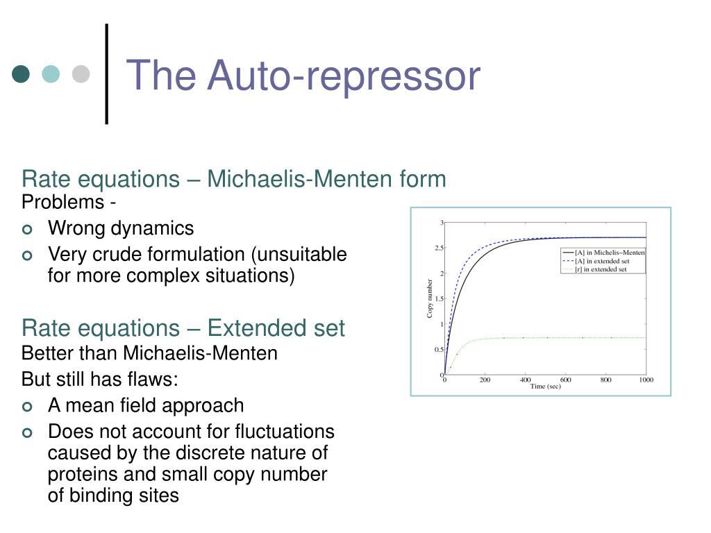 The Auto-repressor