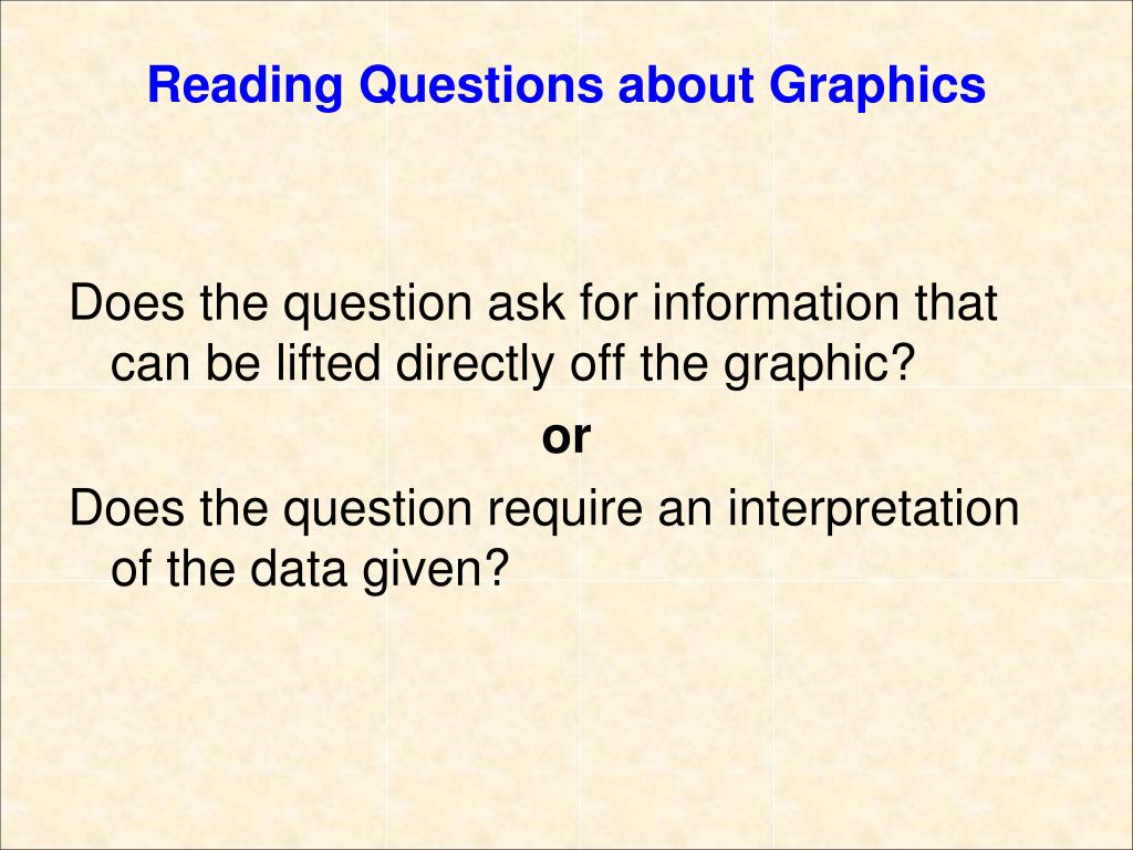 Reading Questions about Graphics