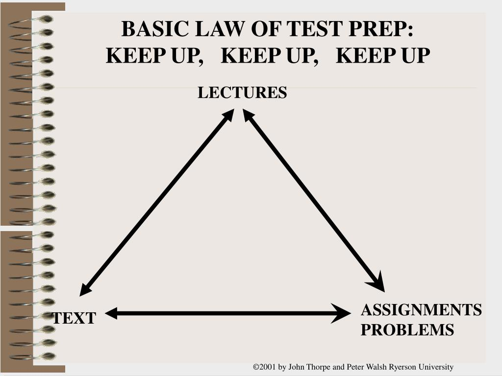 BASIC LAW OF TEST PREP: