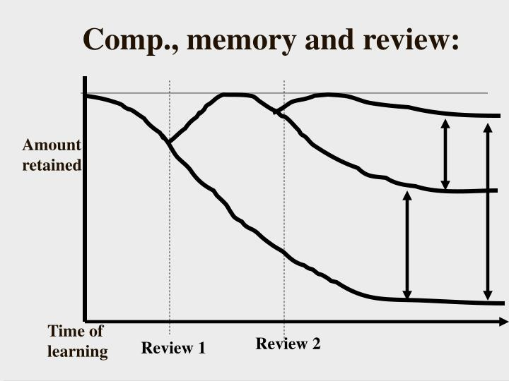 Comp memory and review