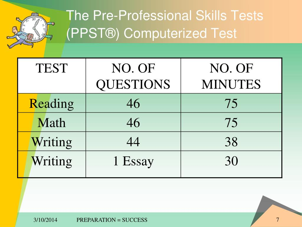 The Pre-Professional Skills Tests (PPST®) Computerized Test