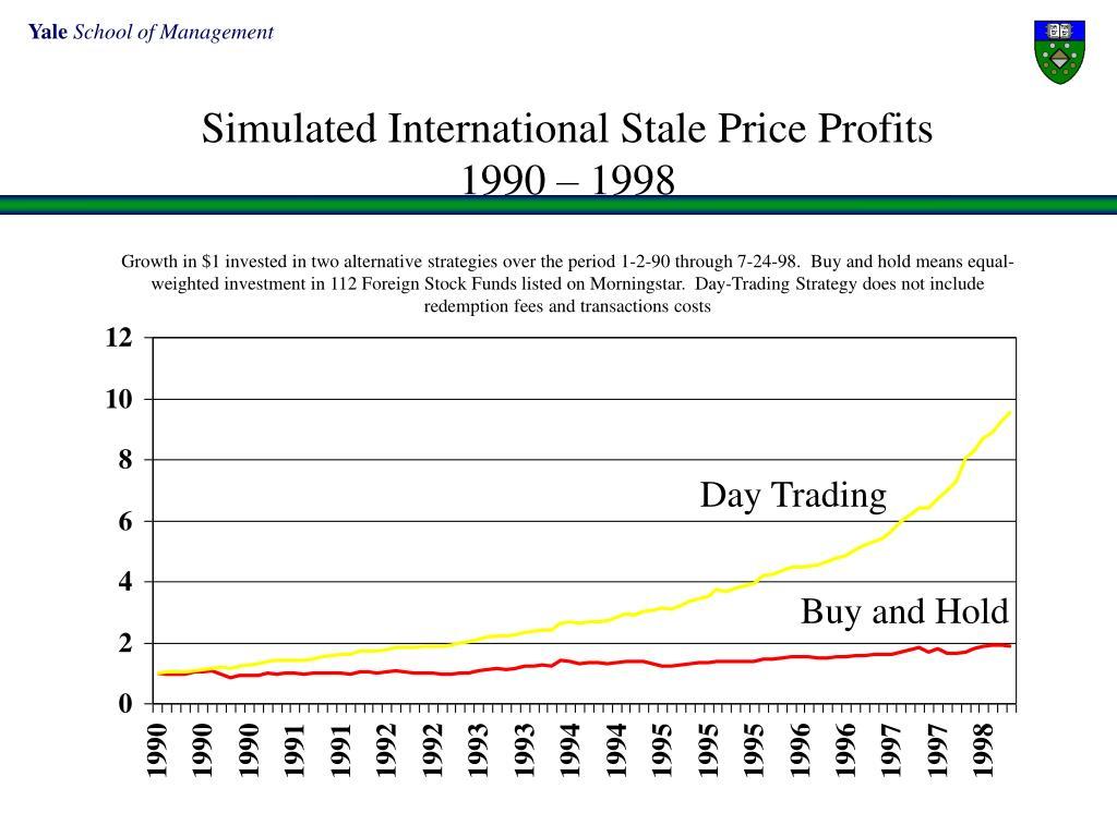 Simulated International Stale Price Profits