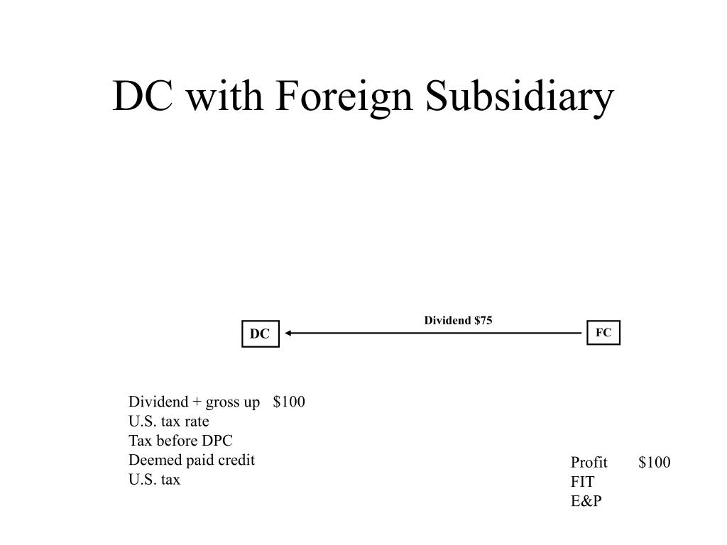 DC with Foreign Subsidiary