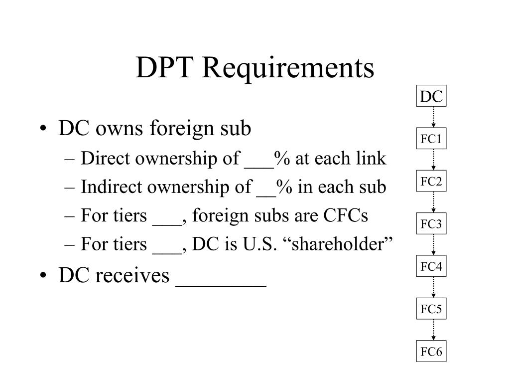DPT Requirements