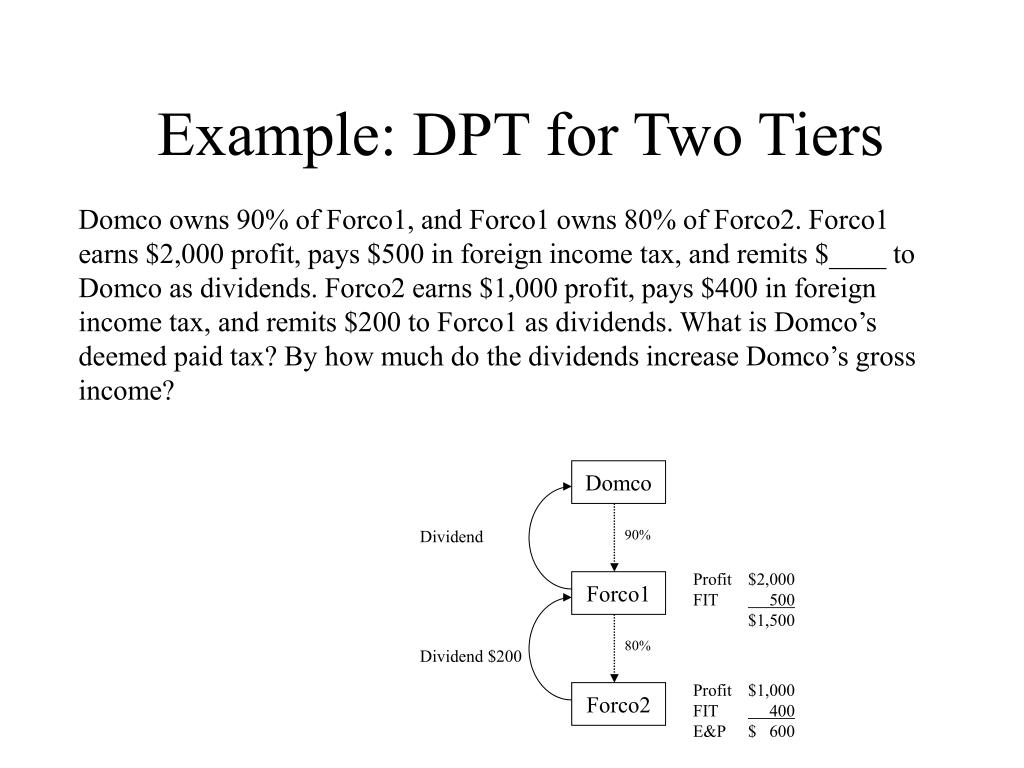 Example: DPT for Two Tiers