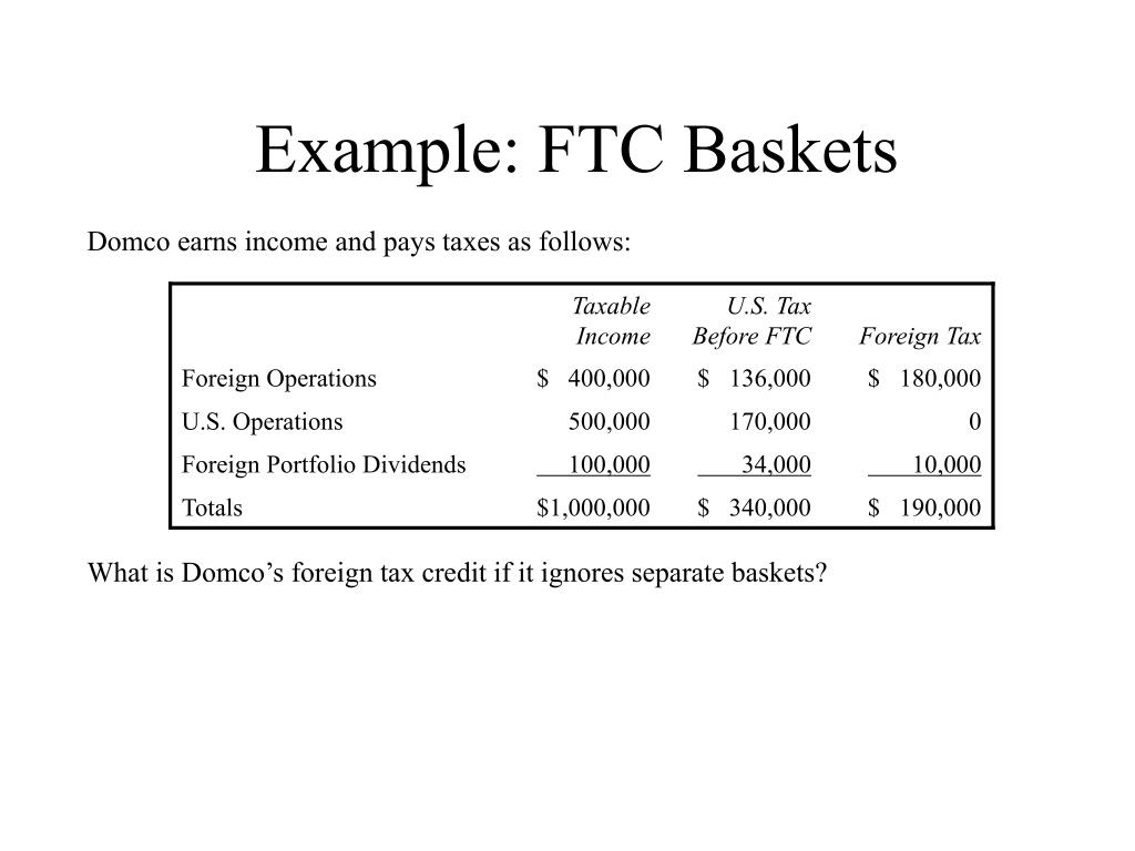 Example: FTC Baskets