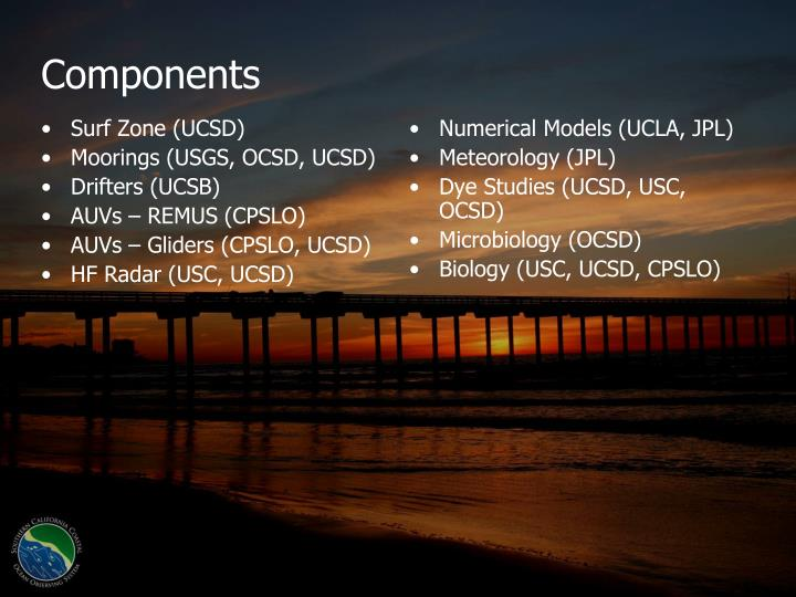 Surf Zone (UCSD)