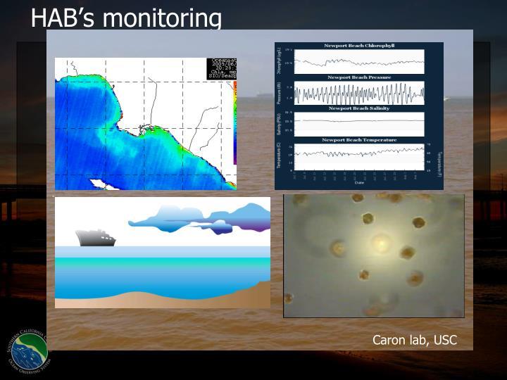 HAB's monitoring