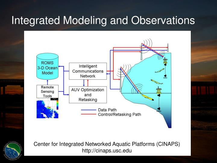 Integrated Modeling and Observations