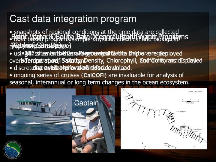 Cast data integration program