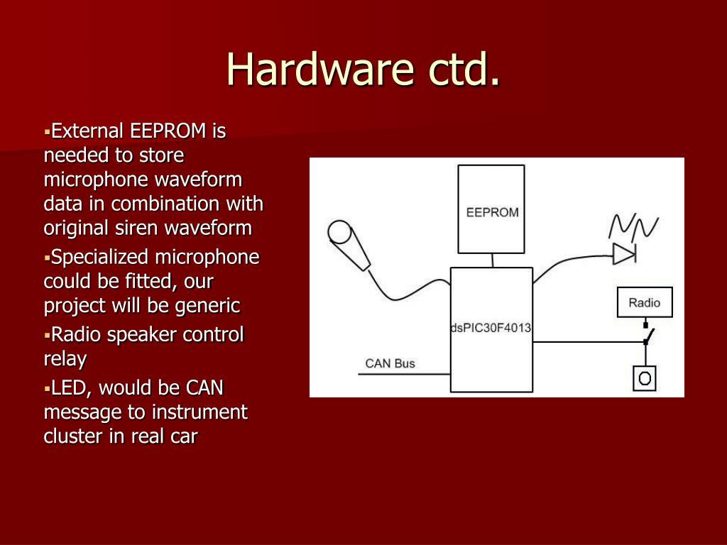 Hardware ctd.