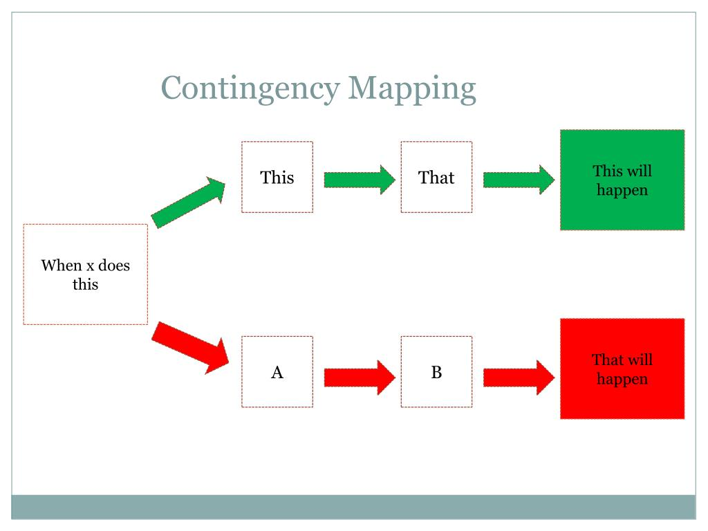 Contingency Mapping