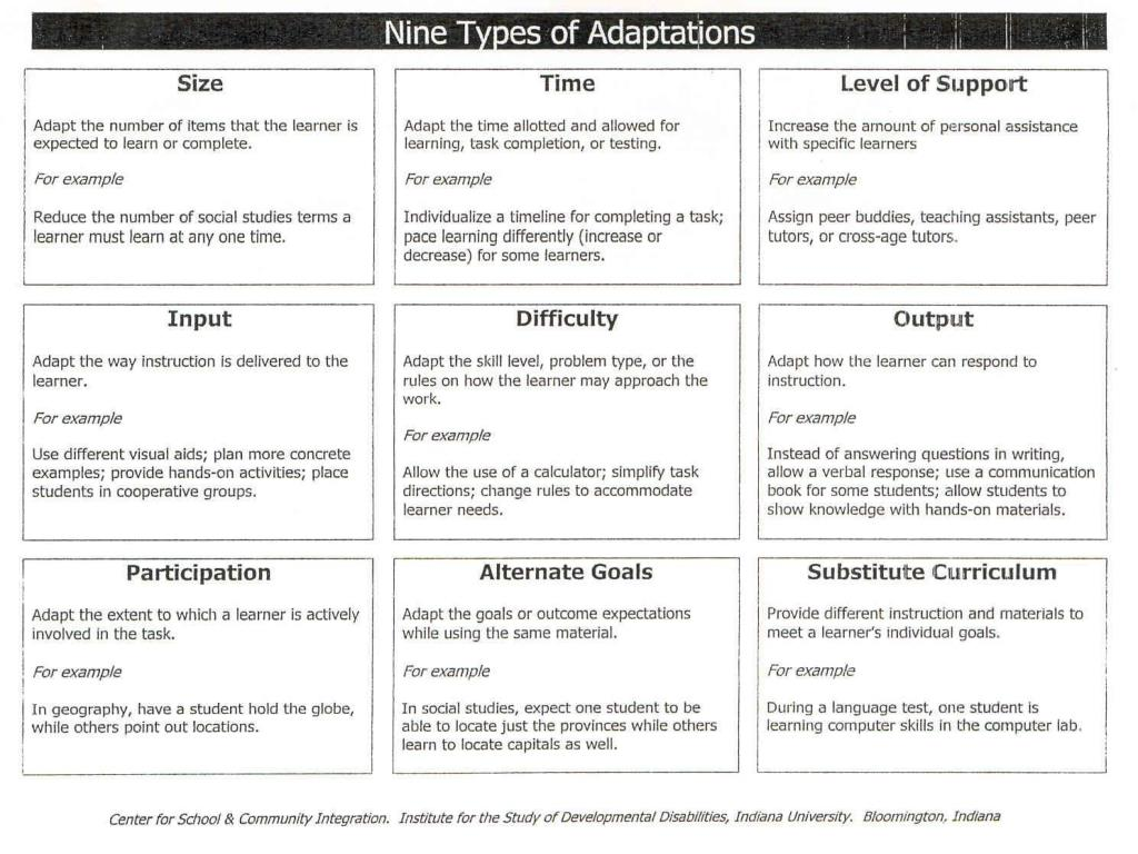 Nine Types of Adaptation