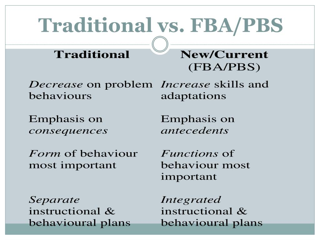 Traditional vs. FBA/PBS