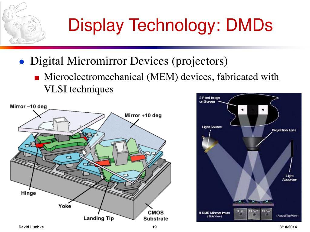 Display Technology: DMDs