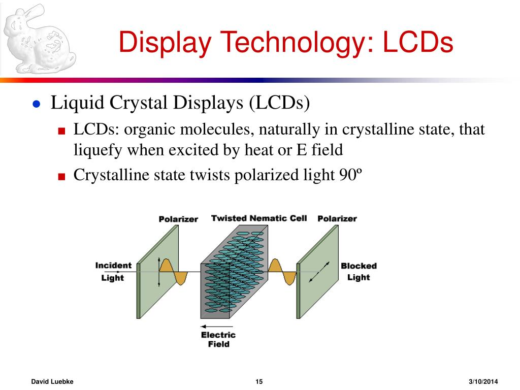 Display Technology: LCDs