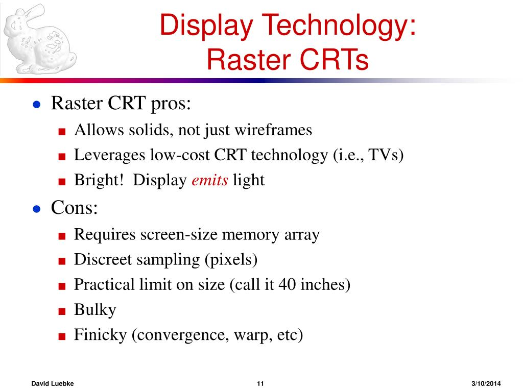 Display Technology: