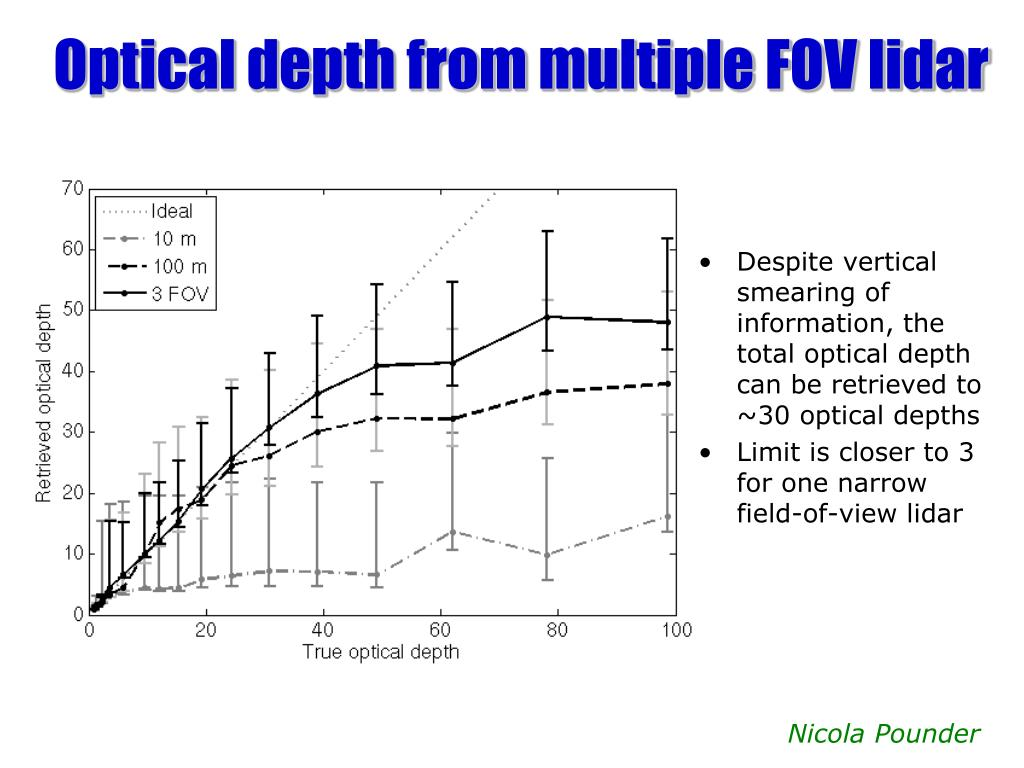 Despite vertical smearing of information, the total optical depth can be retrieved to ~30 optical depths