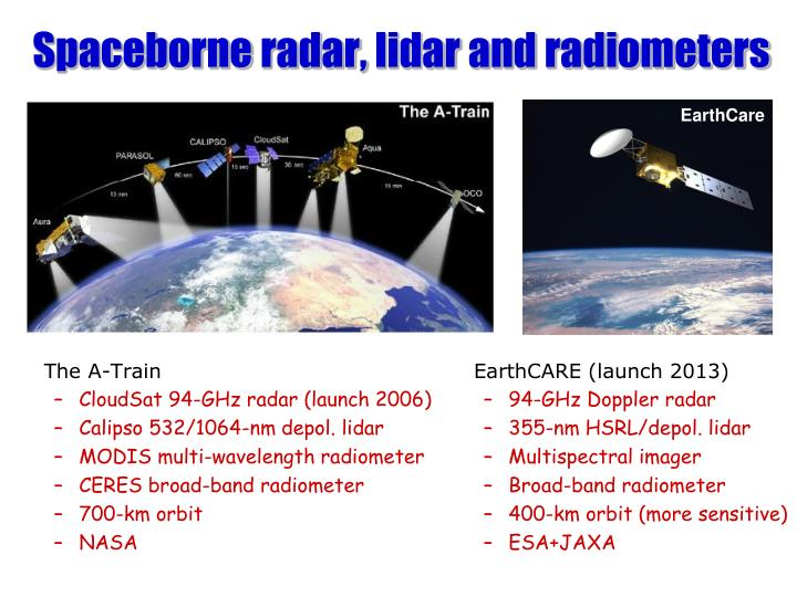 Spaceborne radar lidar and radiometers