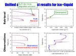 unified algorithm first results for ice liquid