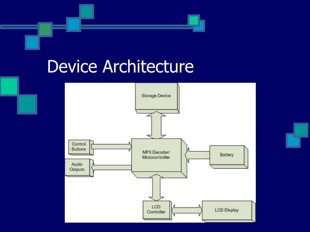 Device Architecture