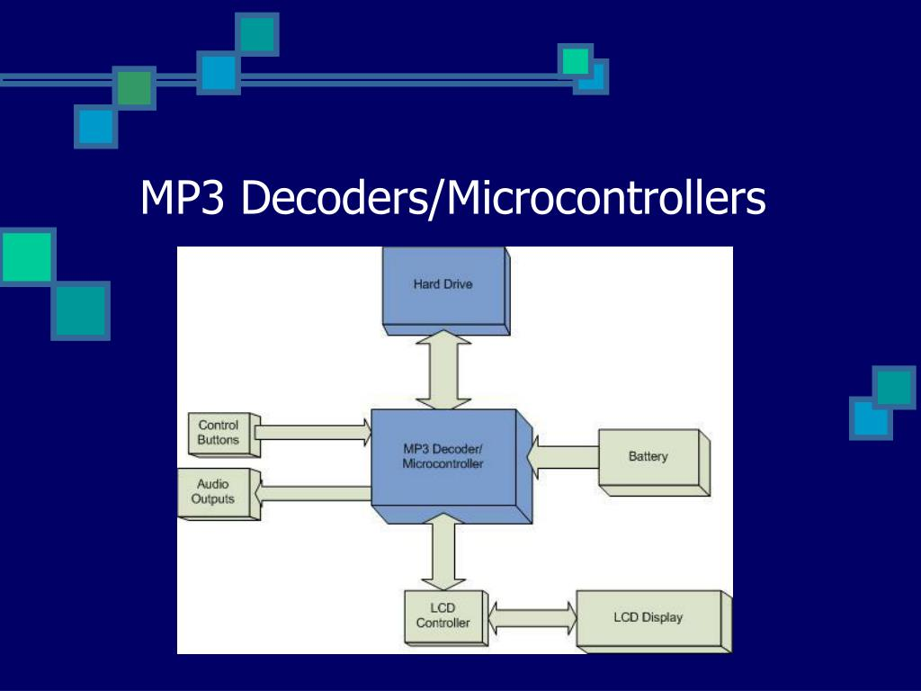 MP3 Decoders/Microcontrollers