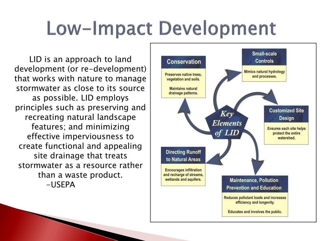 Low-Impact Development