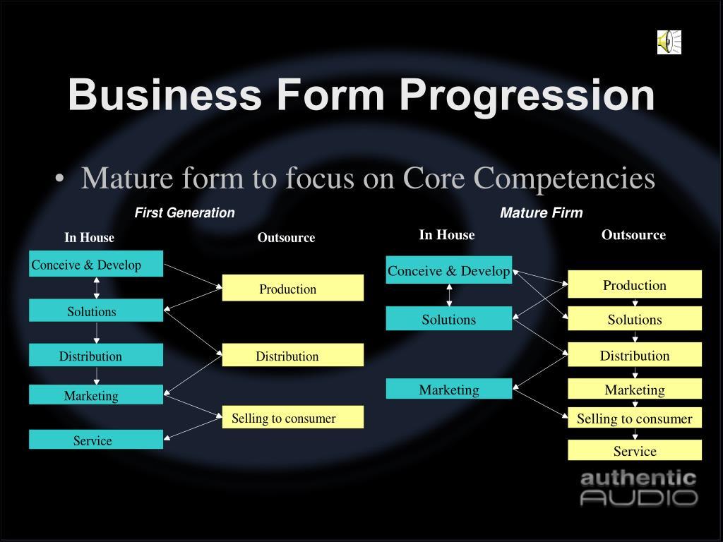 Business Form Progression